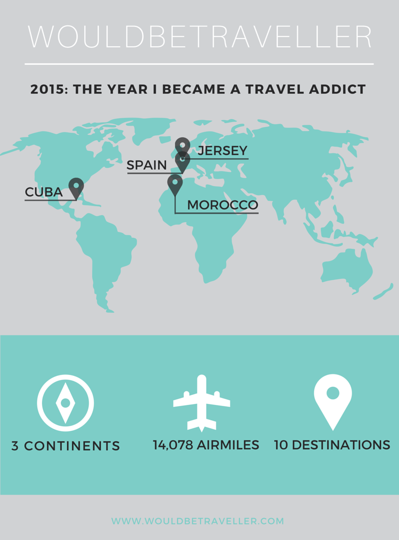 2015: The year I became a travel addict