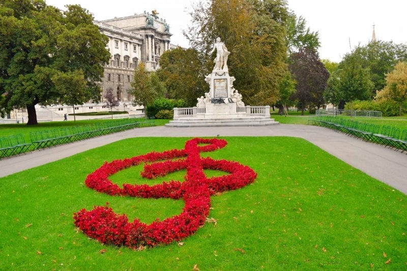 Things to do in Vienna: Burggarten